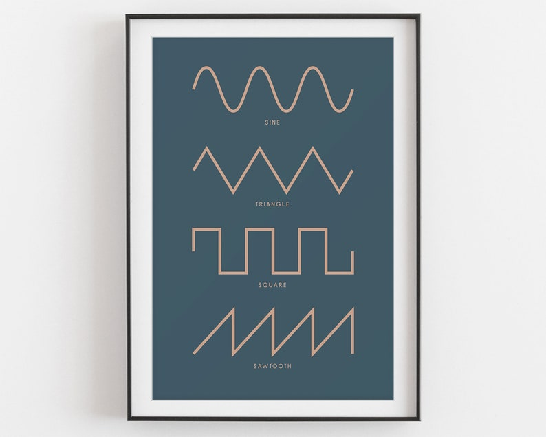 Synthesizer Waveforms Poster, Blue | Gift for Music Producer, DJ, Engineer,  Composer