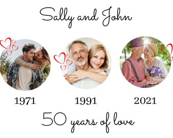 Digital Download: Your love story  Personalised Anniversary Gift   Met, engaged, married   50's   40's   30's Anniversary Gift
