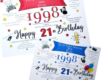 21st 1998 Personalised Birthday Facts Of The Year Card Son Grandson Nephew Any Role Red Or Blue