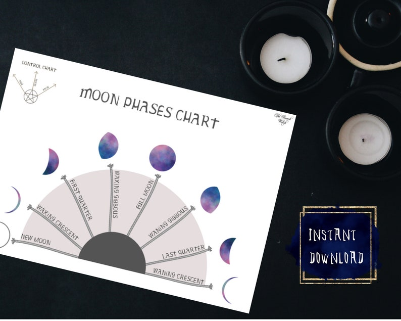 Moon phases printable pendulum chart - Moon pendulum board - printable for  dowsing, divination, fortune telling, witchcraft - A4 - A5 PDF