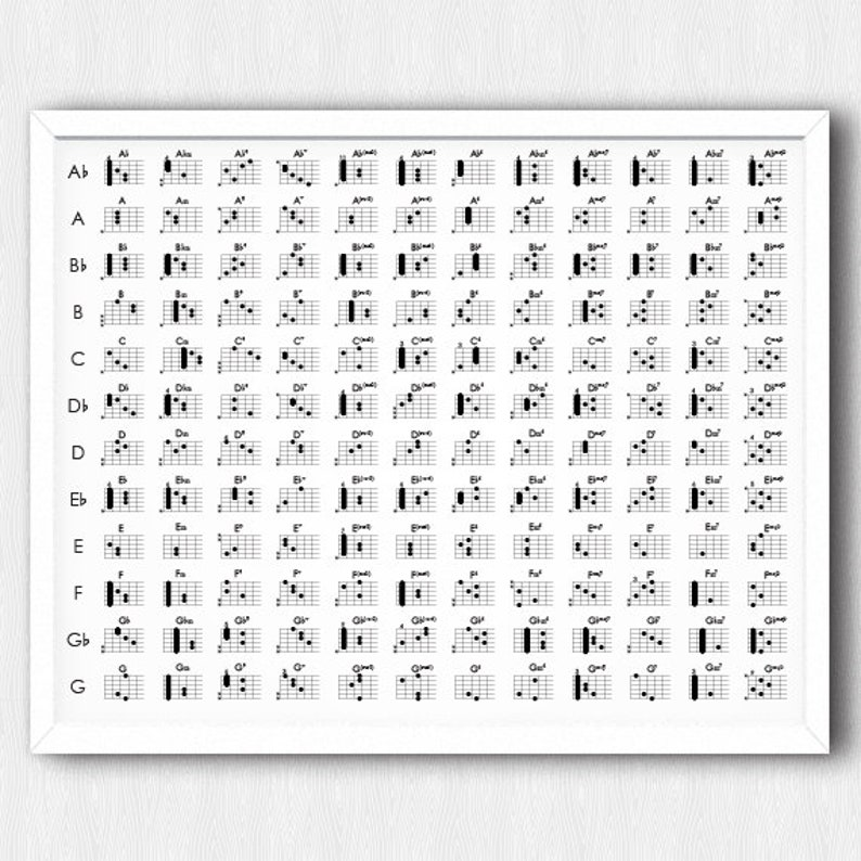 image about Printable Guitar Chords titled PRINTABLE - Guitar Chords Poster - Obtain
