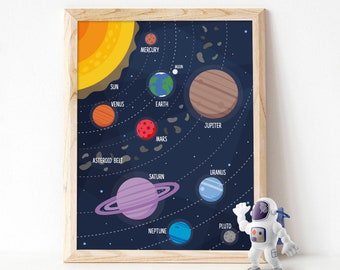 Outer Space Bedroom Etsy