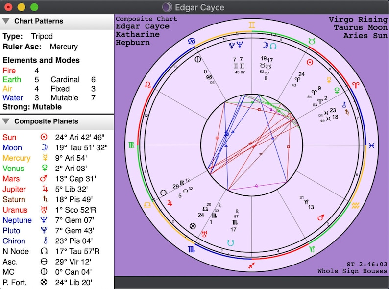 Astrology Reading: Romantic Partner Compare Chart and Report