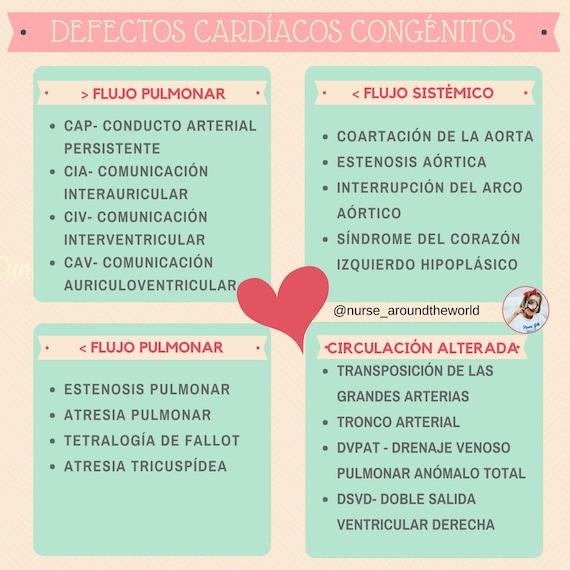 Comunicacion Interauricular Pdf