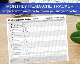 photograph relating to Printable Migraine Diary Worksheets named Lead to tracker Etsy