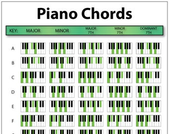 photo relating to Piano Chord Chart Printable identify Piano chord print Etsy
