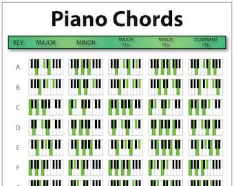 photograph about Piano Chord Chart Printable named Piano chord print Etsy