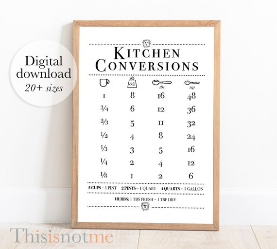 Rustic Farmhouse Kitchen Conversions Instant Digital Etsy