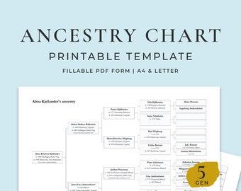 Family Tree Chart 5 Generations Fillable PDF