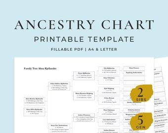Family Tree 5 Generations 2 Siblings, Digital Template, Genealogy Printable