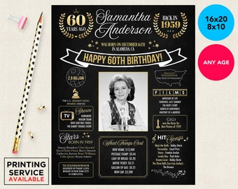 60th Birthday Sign Board For And Anniversary 60 Years Ago Poster Back In 1959 With Photo Gift