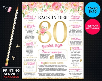 80th Birthday Sign Board For Gift Anniversary 80 Years Ago Poster Back In 1939 Decorations