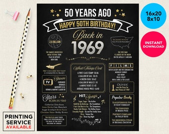 50th Birthday Sign Board For Gift Anniversary 50 Years Ago Poster Back In 1969 Decorations