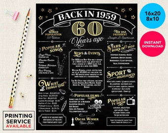 60th Birthday Sign Board For Gift Anniversary 60 Years Ago Poster Back In 1959 Decorations