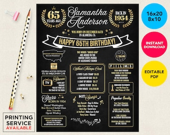 65th Birthday Sign Board For Gift Anniversary 65 Years Ago Poster Back In 1954 Decorations