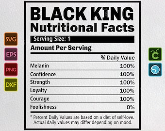 Nutritional Facts Etsy