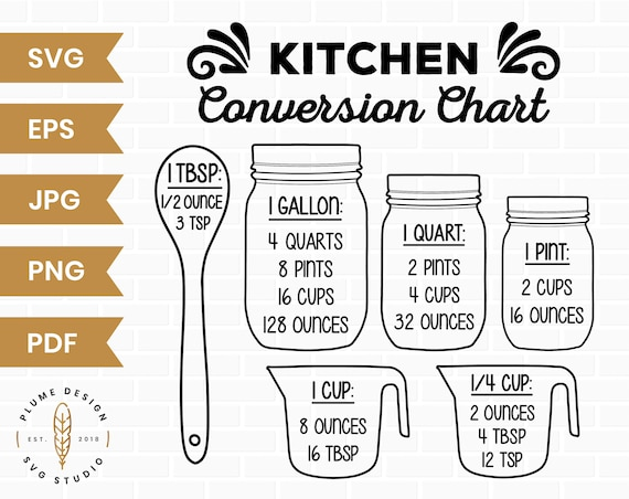 18849+ Free Svg File Kitchen Conversion Chart Svg File for Cricut