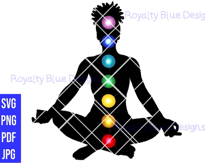 META CHAKRAS, png, pdf, svg, digital download, instant