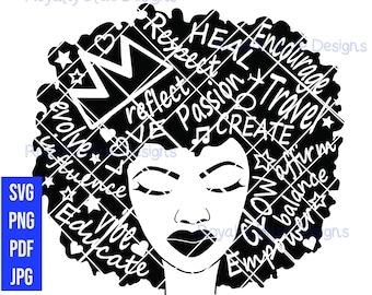 POSITIVE AFRO-mations BLACK, svg, png, pdf, printable digital download