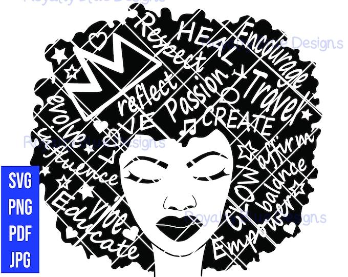 POSITIVE AFRO-mations BLACK, svg, png, pdf, printable digital download