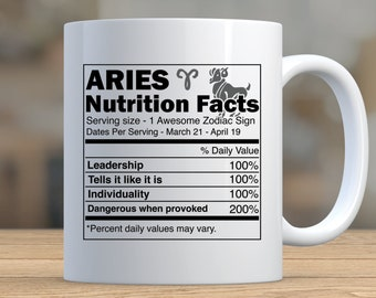 Aries gifts   Etsy