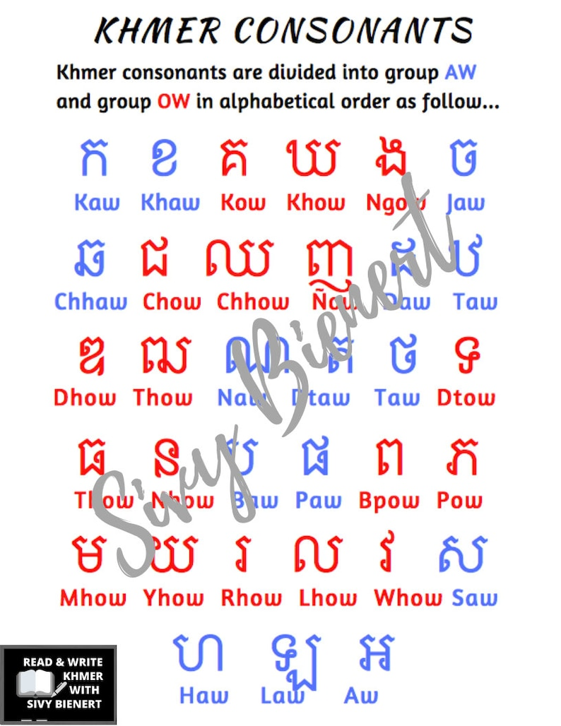 Khmer Consonants & Vowels Digital File