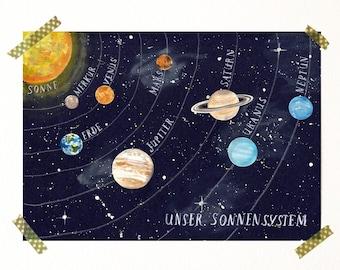 Sonnensystem Etsy