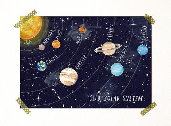 Poster Sonnensystem Kinder Kinderzimmer Planeten ENGLISCH digitaler  Download Schule Sterne Dekoration Einschulung Weltall Geburtstag Space