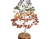 Seven Chakra Reiki Tree Natural Healing Gemstone Crystal Money Tree for Good Luck Home Decor Gift Silver Wire