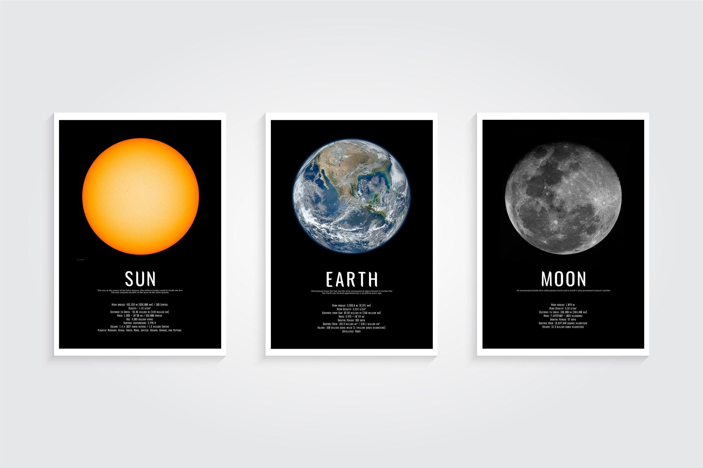Sun Moon Earth Print, Astronomy Art, Planets Print, Solar System Print,  NASA Prints, Cosmology, Instant Download Planet Prints