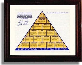 image relating to John Wooden Pyramid of Success Printable titled Ucla print Etsy