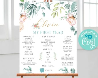 A1 First Birthday Milestone Board, Greenery Birthday Chalkboard, Pink Mint and Gold 1st Year Poster, Corjl Template - MG19