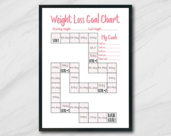 photo regarding Printable Weight Loss Chart identify Excess weight decline chart Etsy