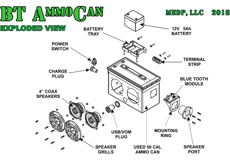 You supply the 50 caliber Ammo Can. Detailed instructions with full size templates Battery Powered BlueTooth Speaker Kit with Voltmeter