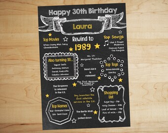Personalised 30th Birthday Chalkboard For A Unique Gift Includes Highlights From Birth Year US UK Versions Available
