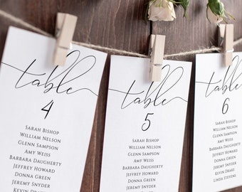 Table assignment | Etsy