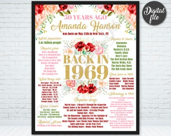 50th Birthday Gift For Women Party Decorations50th Sign 50 Years Ago Back In 1969 Sister