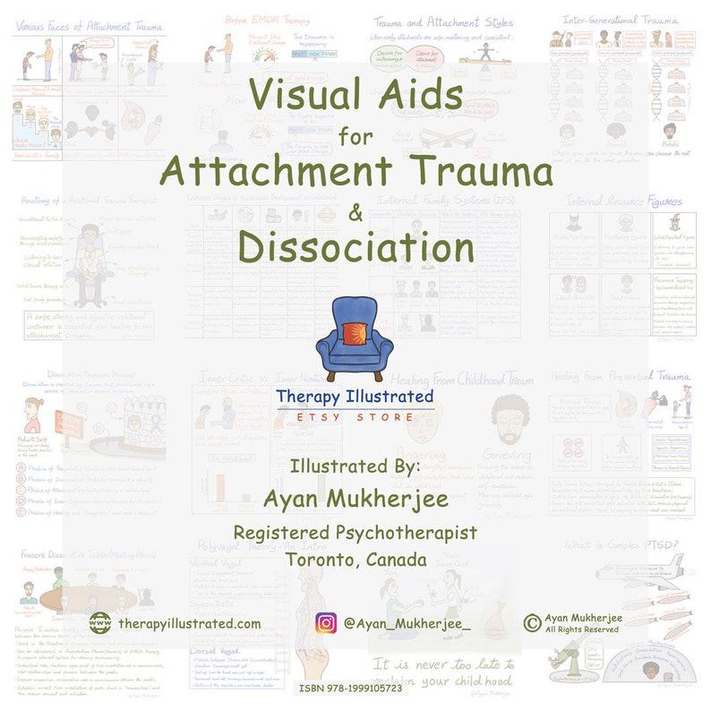 Visual Aids Flipbook for Attachment Trauma & Dissociation  image 1
