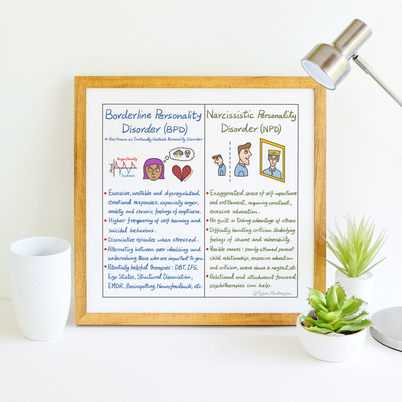 Borderline and Narcissistic Personality Disorders  Handmade image 1