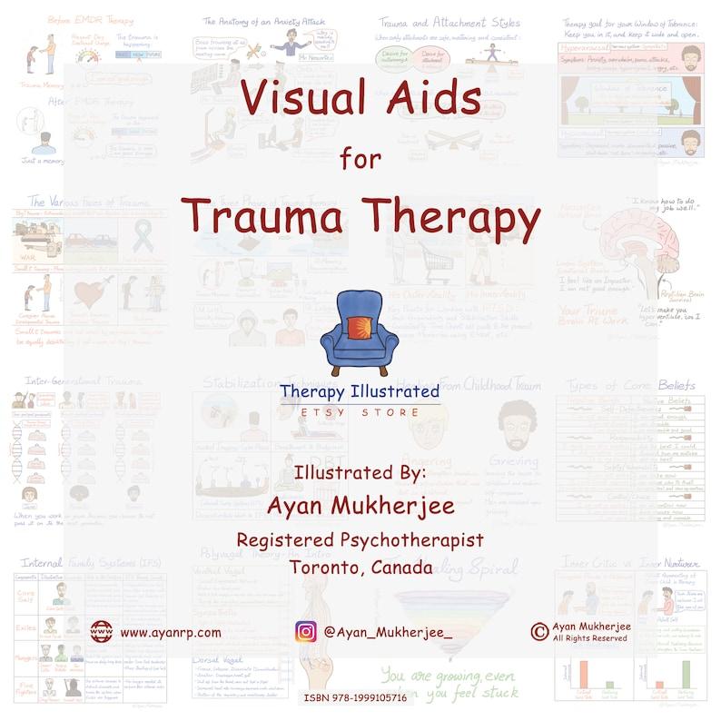 Visual Aids Flipbook for Trauma Therapy  Handmade Mental image 0