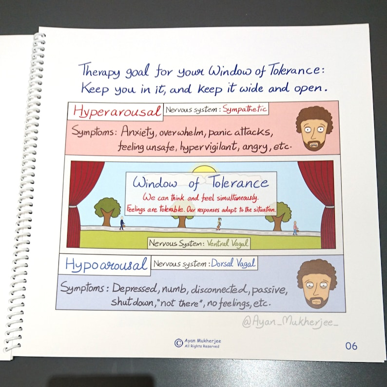 Visual Aids Flipbook for Trauma Therapy – Handmade Mental Health Education  Art – Psychotherapy, Therapist Counselor Gift, Anxiety, PTSD
