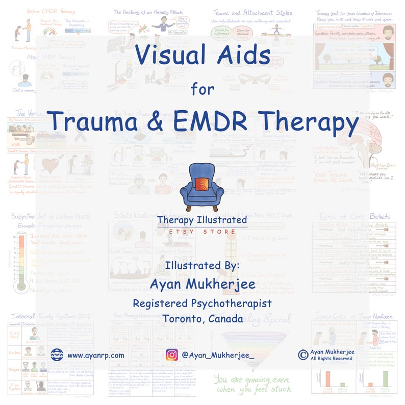 EMDR Therapy: Visual Aids Flipbook for Trauma & EMDR Therapy  image 1
