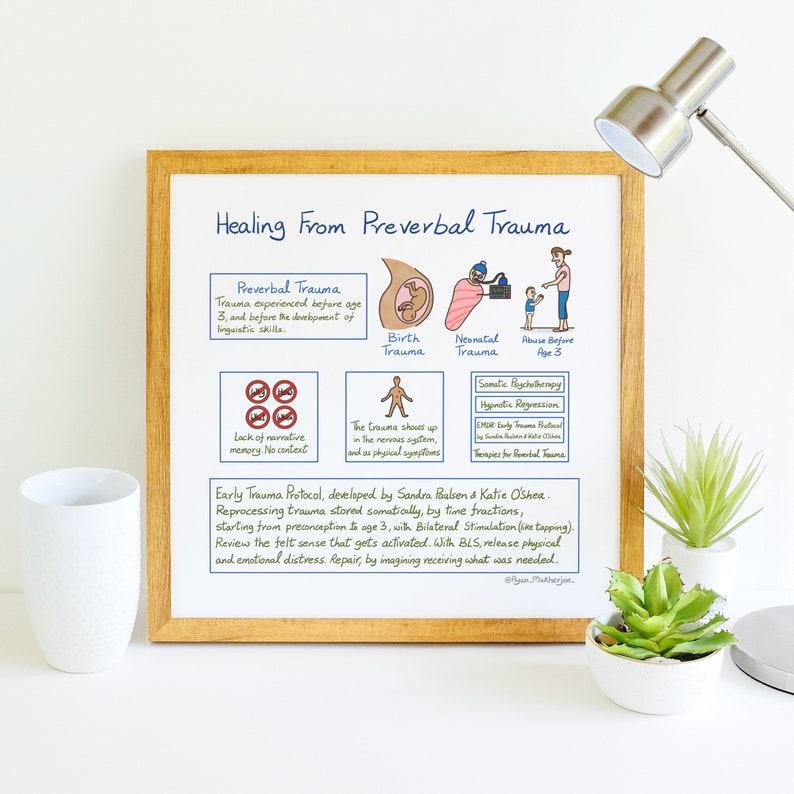 Healing from Preverbal Trauma  Handmade Mental Health Art  image 1