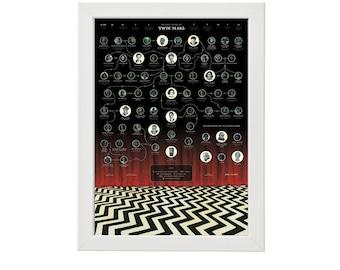 Twin Peaks universe family tree Classic TV series Artwork Poster