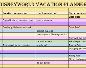 Disneyworld Vacation planner