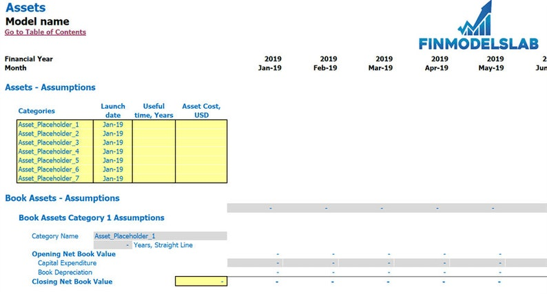E-Commerce Business Financial Model Excel Template