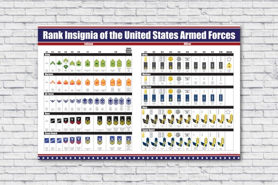 Military insignia chart us US Army