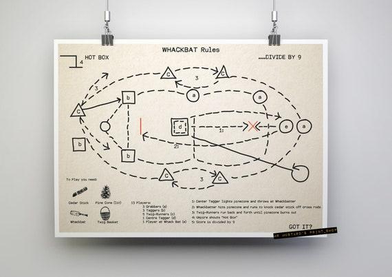 Whackbat Rules Print Fantastic Mr Fox Poster Wes Anderson Etsy