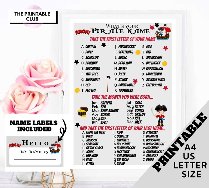 image regarding What's Your Pirate Name Printable titled Pirate birthday Poster, Whats Your Pirate Track record Indicator, Pirate Birthday Bash, Printable Pirate Track record Activity, Pirates Bash Decorations