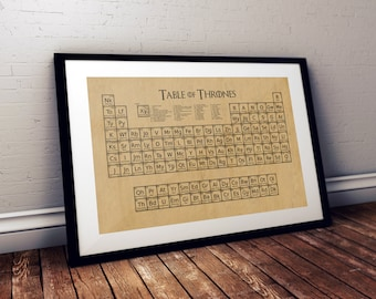 Game of Thrones periodic table wall poster - Table of Thrones (2 sizes)